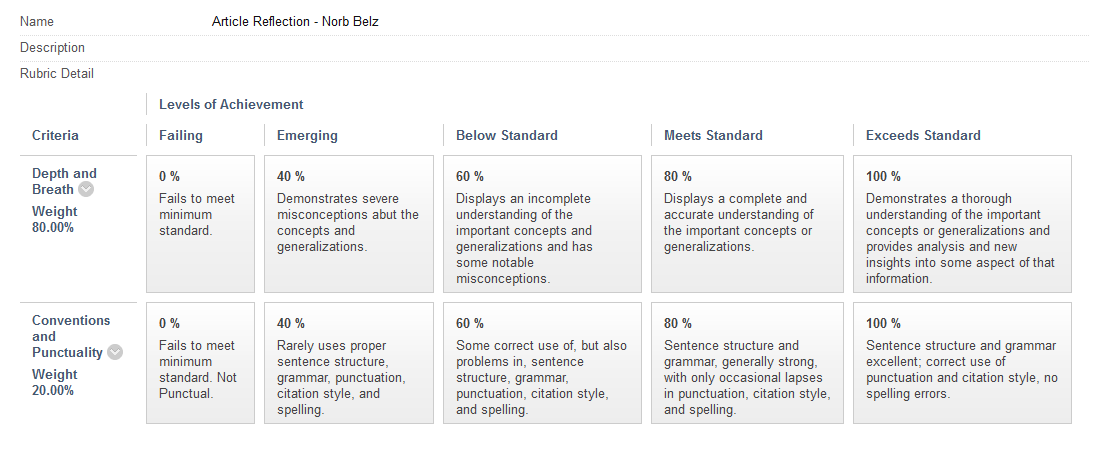 Blackboard Rubrics Article Reflection Paper N Belz Rubric Icon