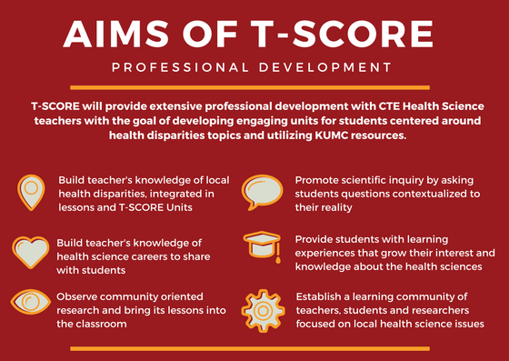 Aims of T-SCORE Professional development